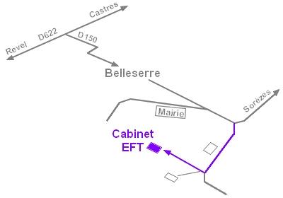 EFT Toulouse Castres
